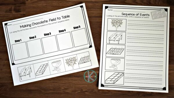 sequence for kids activity for elementary age kids to learn about how crops go from farm to table