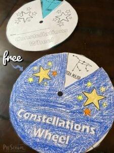 Constellations Wheel printable